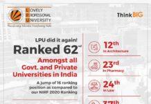 LPU NIRF 2021 ranking