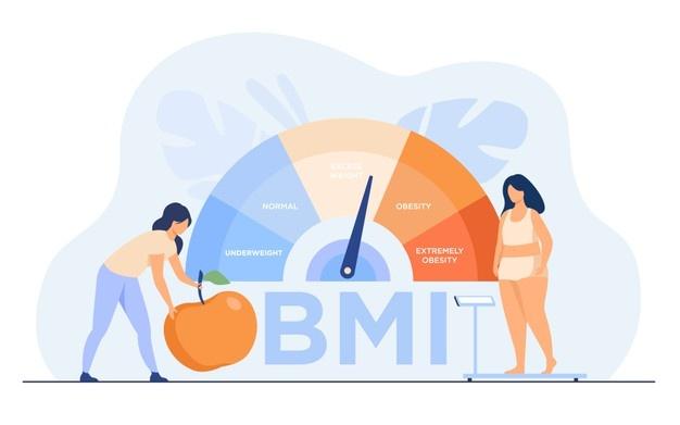 calculate BMI Index