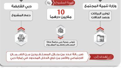 "Photo of وزارة تنمية المجتمع ودبي القابضة تطلقان ""مساعي الخير"" بقيمة 10ملايين درهم"
