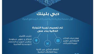 "Photo of دافزا تطرح ""دبي بلينك"" لاستشراف مستقبل التجارة الذكية لشركات المناطق الحرة"
