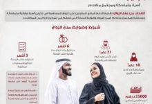 Photo of 374 مستفيداً من منح الزواج خلال الربع الأول 2019