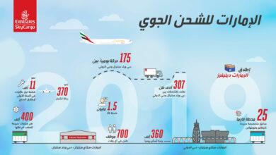 Photo of الإمارات للشحن الجوي تدعم التجارة العالمية