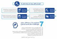 """Photo of """" تنمية المجتمع """" تتخذ تدابير وإجراءات احترازية إضافية للتعامل مع أصحاب الهمم"""