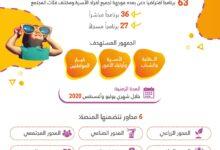 "Photo of وزارة تنمية المجتمع تطلق ""المنصة المجتمعية الصيفية"" بـ 6 مبادرات ومشاريع ""عن بعد"""