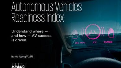 Photo of دولة الإمارات العربية المتحدة ضمن أفضل 10 دول في مؤشر كي بي إم جي العالمي لقياس جاهزية الدول لاستيعاب المركبات ذاتية القيادة للسنة الثالثة على التوالي
