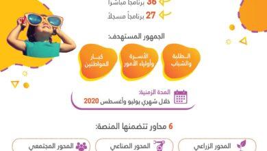 Photo of 10 أنشطة تفاعلية ضمن محور إعادة التدوير تنطلق الأحد 9أغسطس