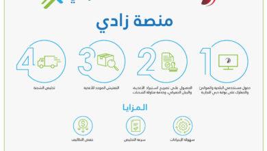 "Photo of ""دبي التجارية"" تطلق منصة ""زادي"" الموحدة لدعم منظومة الأمن الغذائي وتسهيل حركة استيراد الأغذية في دبي"