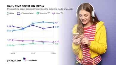 Photo of الجيل Z محور تركيز متزايد للمسوّقين والعلامات التجارية في العالم الرقمي اليوم