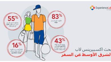 Photo of التجارب السياحية في الإمارات عقب انجلاء جائحة كوفيد-19