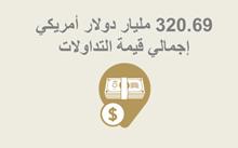 Photo of «دبي للذهب والسلع» تنهي عام 2020 بأداء قوي وإنجازات عديدة