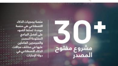 Photo of بلدية دبي وهيئة الطرق والمواصلات تنضمان لمنصة برمجيات الذكاء الاصطناعي