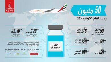 Photo of الإمارات للشحن الجوي أول ناقلة توصل 50 مليون جرعة لقاح إلى 50 وجهة
