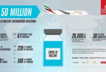 Photo of Emirates SkyCargo becomes first air cargo carrier to deliver 50 million doses of COVID-19 vaccines to more than 50 destinations