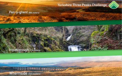 APG tackle to Yorkshire Three Peaks