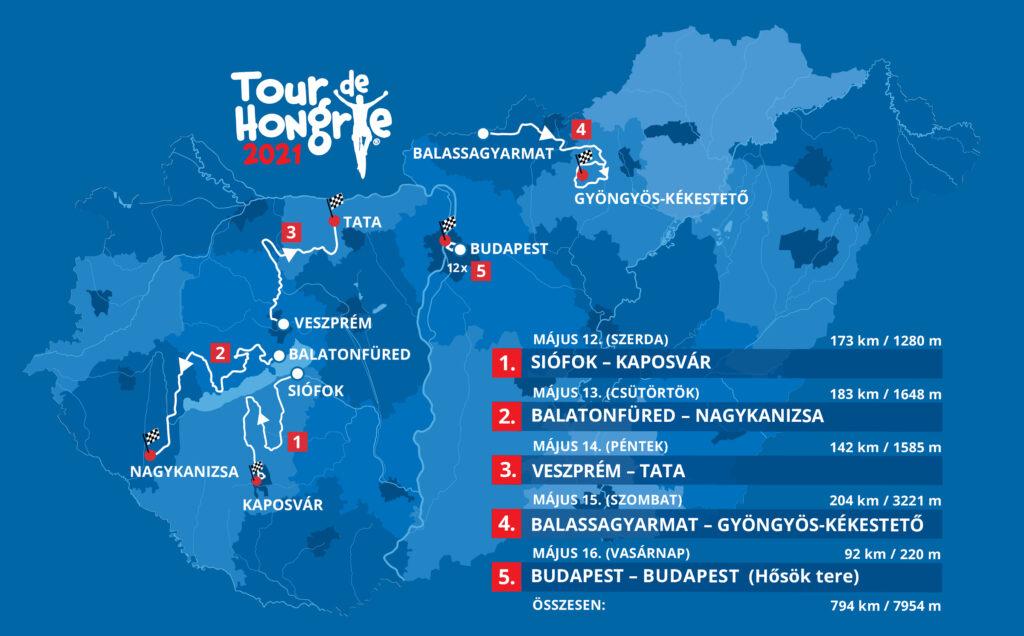 Tour de Hongrie biciklisverseny 2021.05 útvonalak