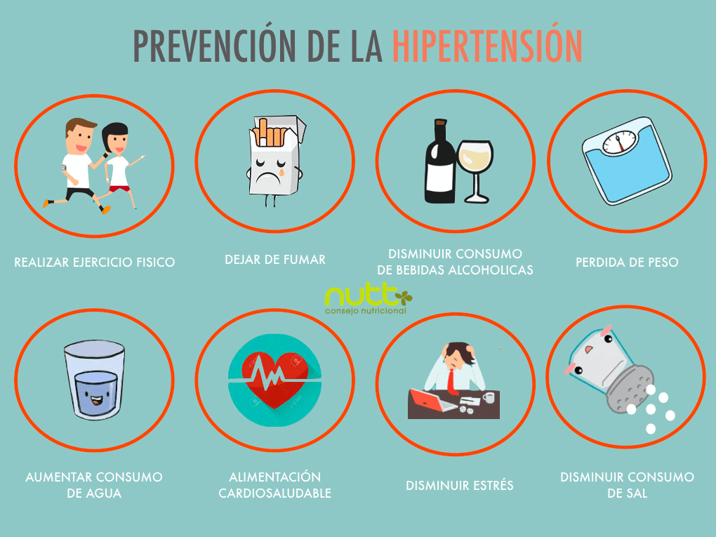 Como prevenir hipertension