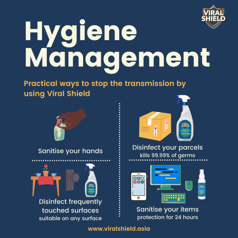 Hygiene Management (2)
