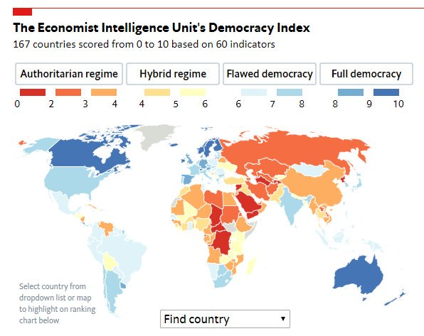 In the Democratic Index we see that the world is currently in a Democratic Recession. Destructive Populism makes countries disapear from the list of full democracies. Deliberative democracy can re-establish connection with citizens.