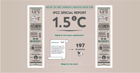 The most important scientific report ever? Probably.