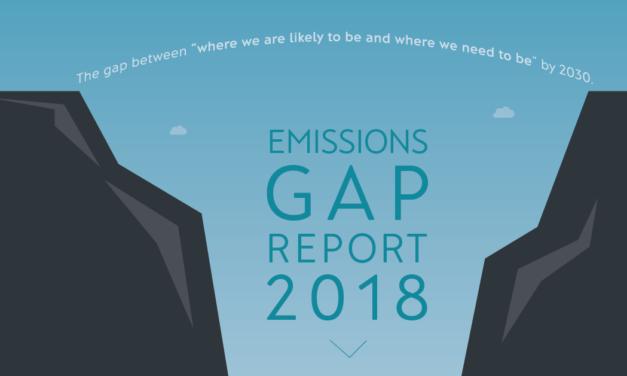 The Emissions GAP