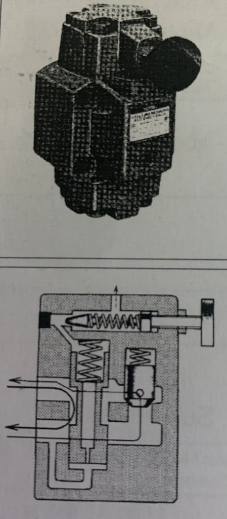 PRESSURE CONTROL VALVE AND ITS TYPE