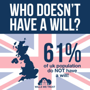 Wills We Trust Who Doesn't Have A Will Post-02