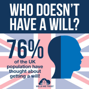 Wills We Trust Who Doesn't Have A Will Post-04