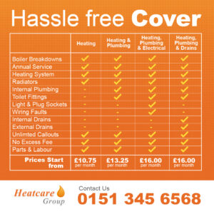 Heatcare Hassle Free Cover Compare-01