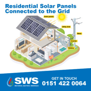 SWS Residential Solar panels Connected to Grid-01