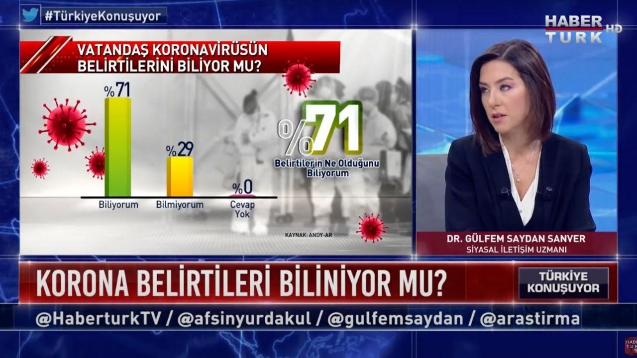 gülfem saydan sanver türkiye konuşuyor 12 mart