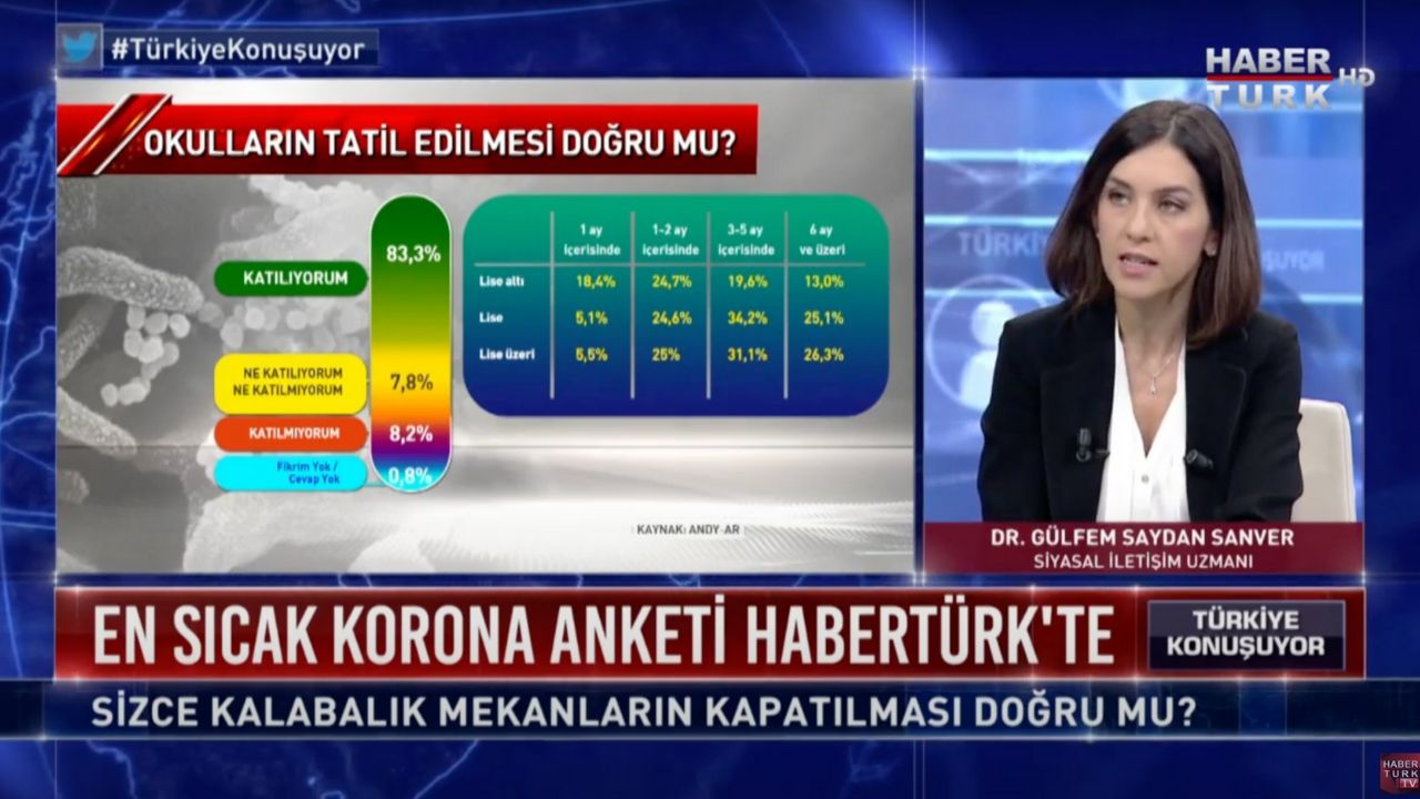 19 Mart Gülfem Saydan Sanver - Türkiye Konuşuyor