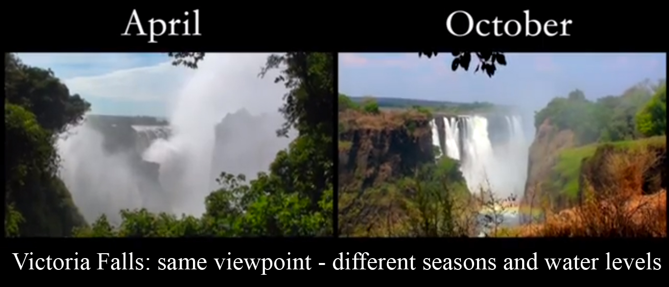 Victoria Falls Mike Ross