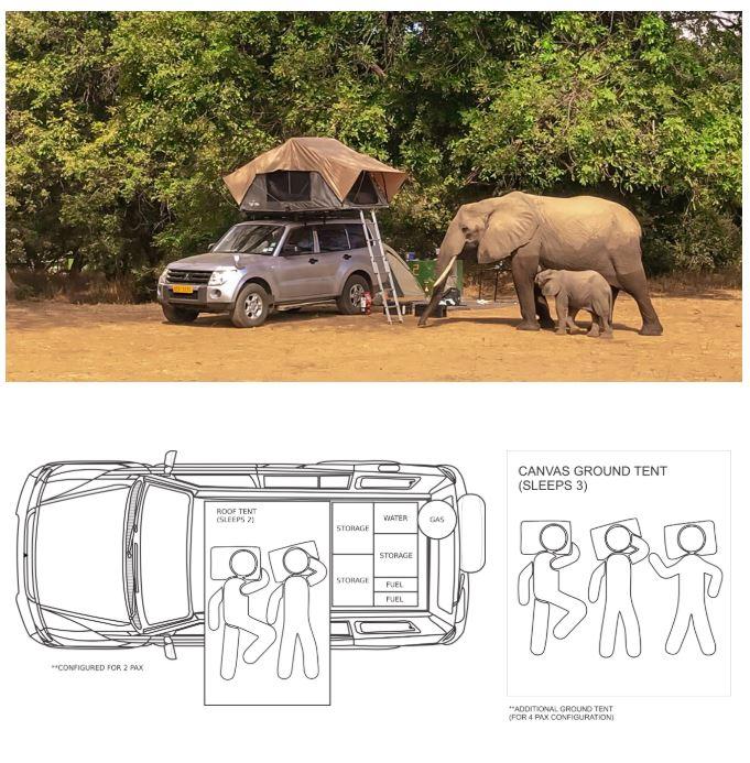 Manapools.com Vehicle layout Great Zimbabwe Guide