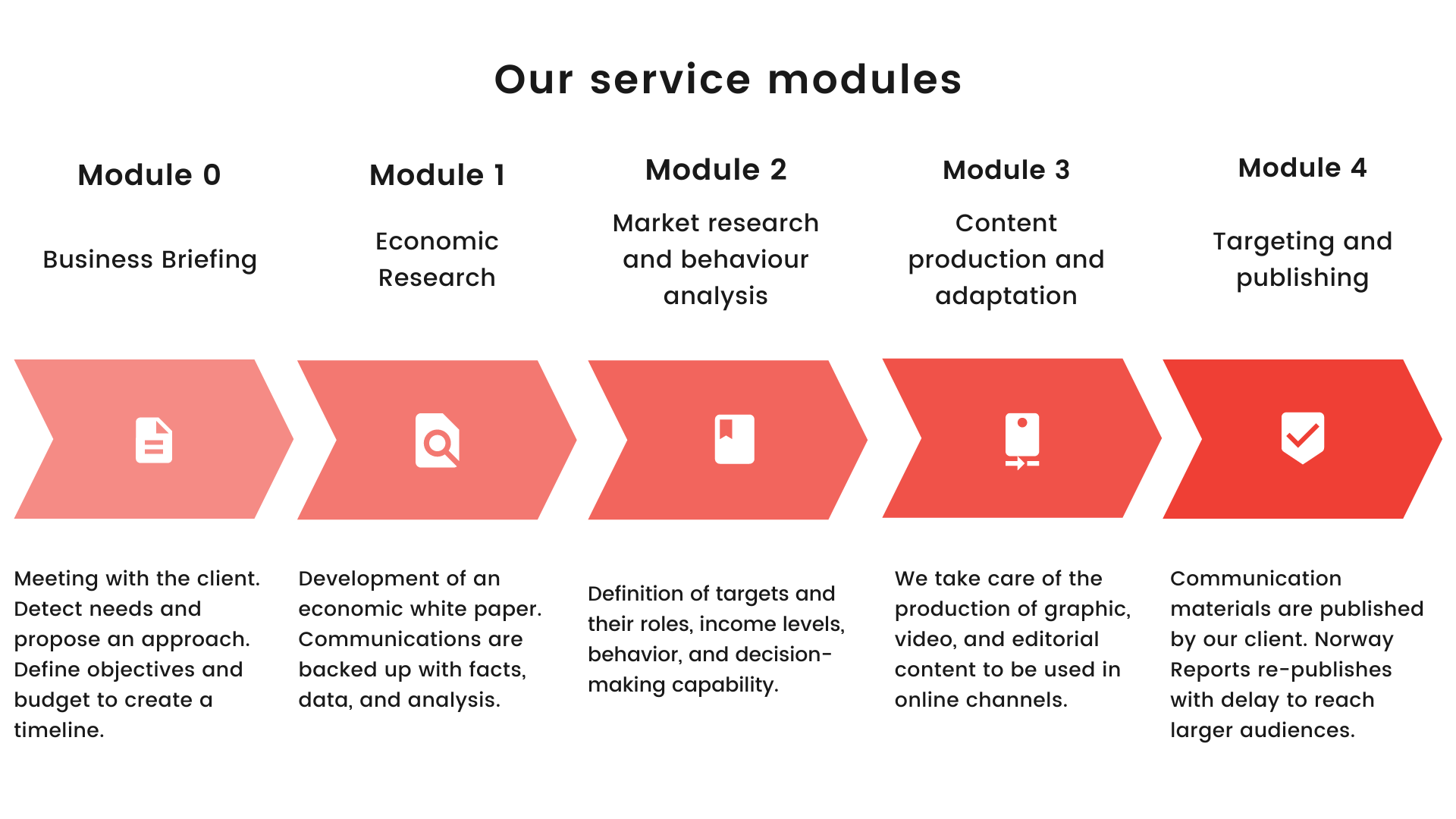 Our service modules Transparent (Red)