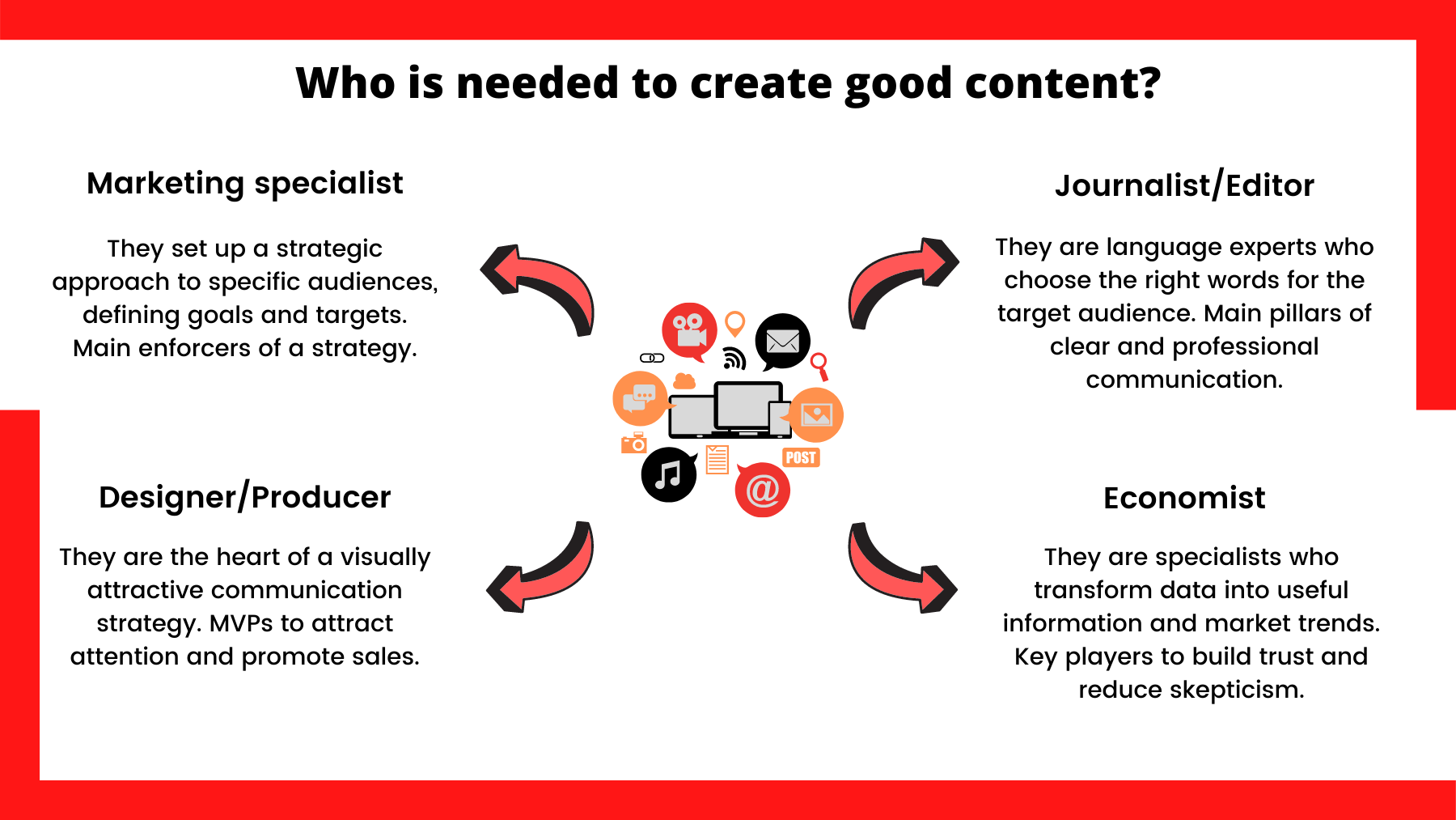Who do you need to create content
