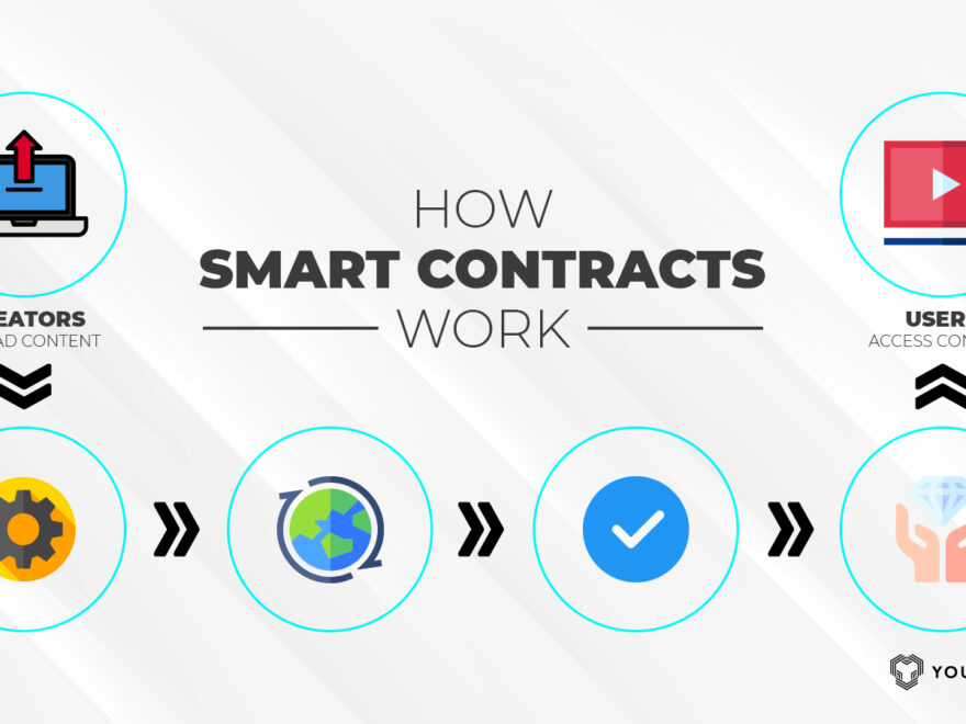 Introduction to smart contract