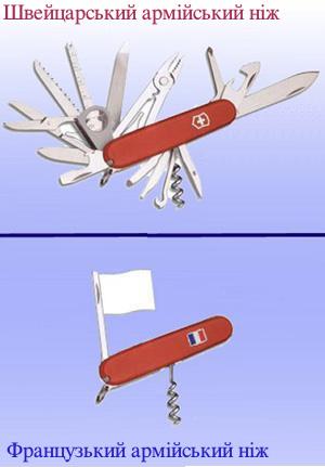 Армійські ножі