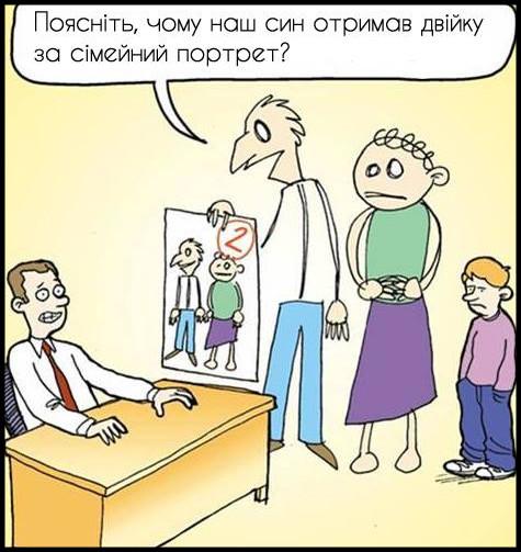 Батьки в школі