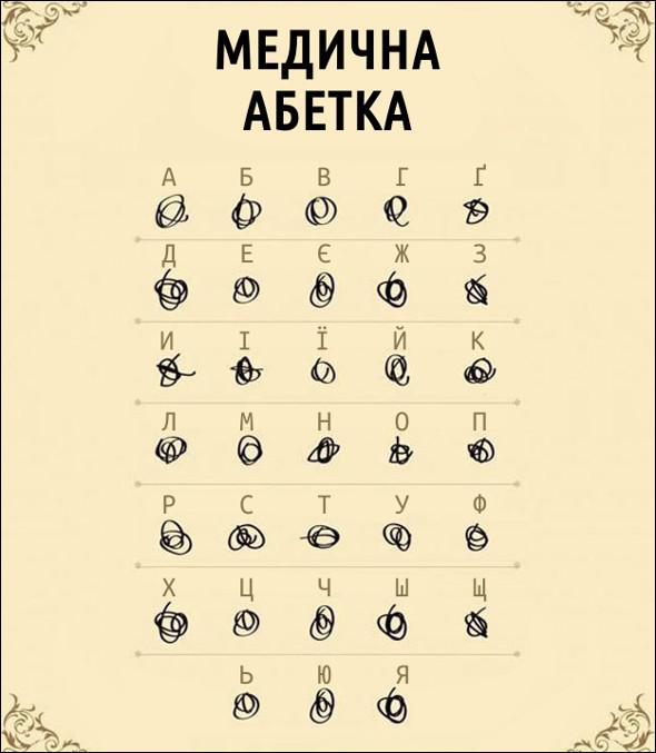 Медична абетка