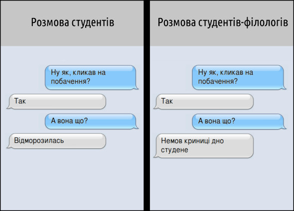 Як спілкуються різні студенти