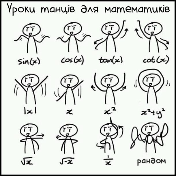 Уроки танців для математиків