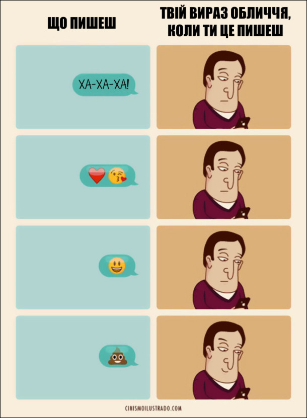Що пишеш в інтернеті і який в тебе при цьому вираз обличчя