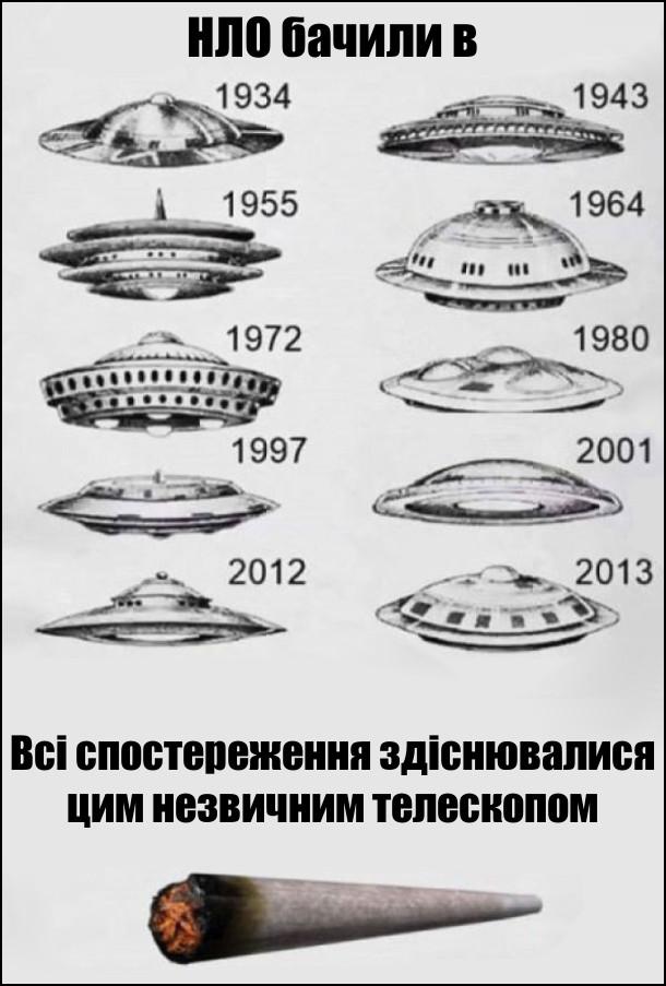 НЛО бачили в 1934, 1943, 1955, 1964, 1972, 1980, 1997, 2001, 2012, 2013 роках. Всі спостереження здіснювалися цим незвичним телескопом: косяком