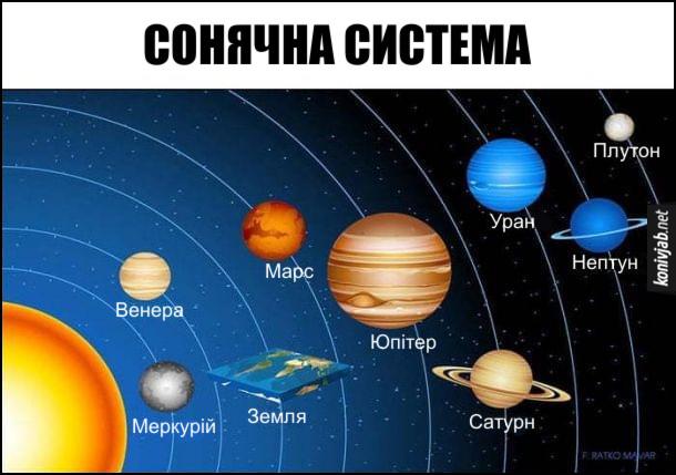 Мем пласка Земля. Сонячна системн, де всі планети звичайної форми, а цемля у формі плаского паралелепіпеда