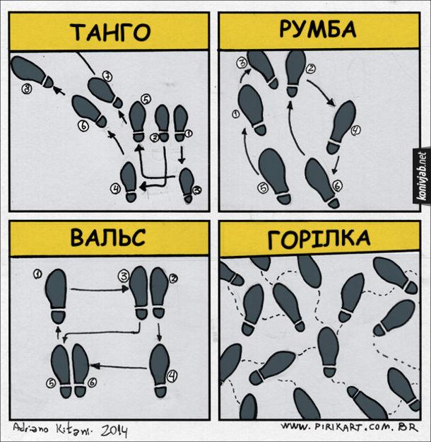"""Жарт про танці. Показані схематичні малюнки кроків, як танцювати різні типи танців - танго, румба, вальс. І показано варіант танцю """"Горілка"""" (коли людина п'яна)"""