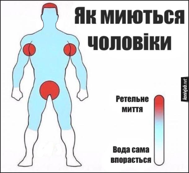 Прикол Як миються чоловіки. Зони де ретельне миття і зони де вода сама впорається