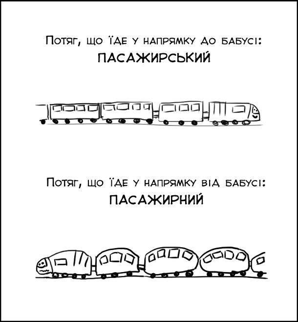 Смішний малюнок Потяг, що їде у напрямку до бабусі: пасажирський. Потяг, що їде у напрямку від бабусі: пасажирний.