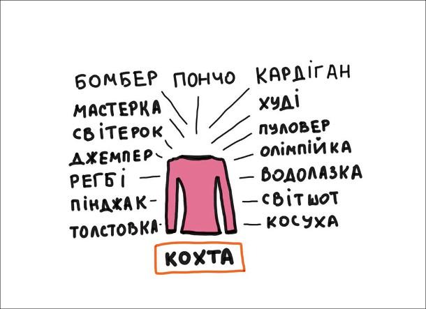 Прикол Як називають пуловер: бомбер, пончо, кардіган, мастерка, худі, світерок, пуловер, джемпер, олімпійка, регбі, водолазка, пінджак, світош, толстовка, косуха. І найголовніша назва - кохта