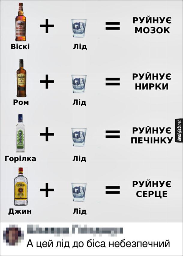 Жарт про шкоду алкоголю. Віскі + лід = Руйнує мозок. Ром + лід = Руйнує нирки. Горілка + лід = Руйнує печінку. Джин + лід = Руйнує серце. Коментар: А цей лід до біса небезпечний