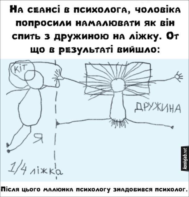 Прикол Як спить дружина. На сеансі в психолога, чоловіка попросили намалювати як він спить з дружиною на ліжку. От що в результаті вийшло: малюнок де схематично показана гола дружина, що займає 3/4 ліжка. Після цього малюнка психологу знадобився психолог.